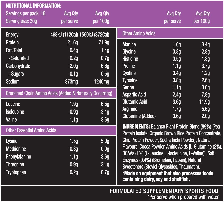 Plant Protein Nutritional Info Chocolate 500g